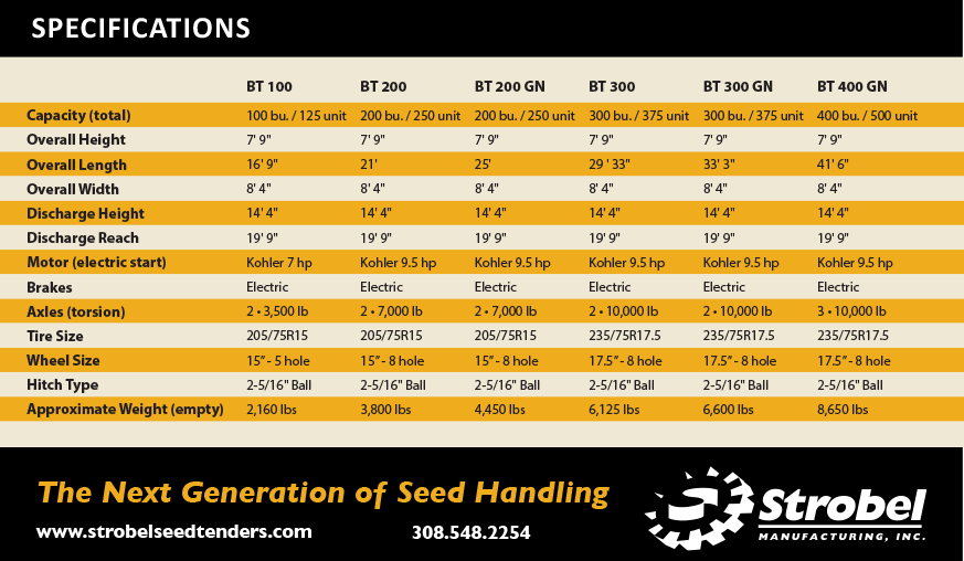 Bulk Seed Tender | Strobel Manufacturing